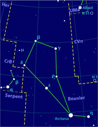 Constellation du bouvier.